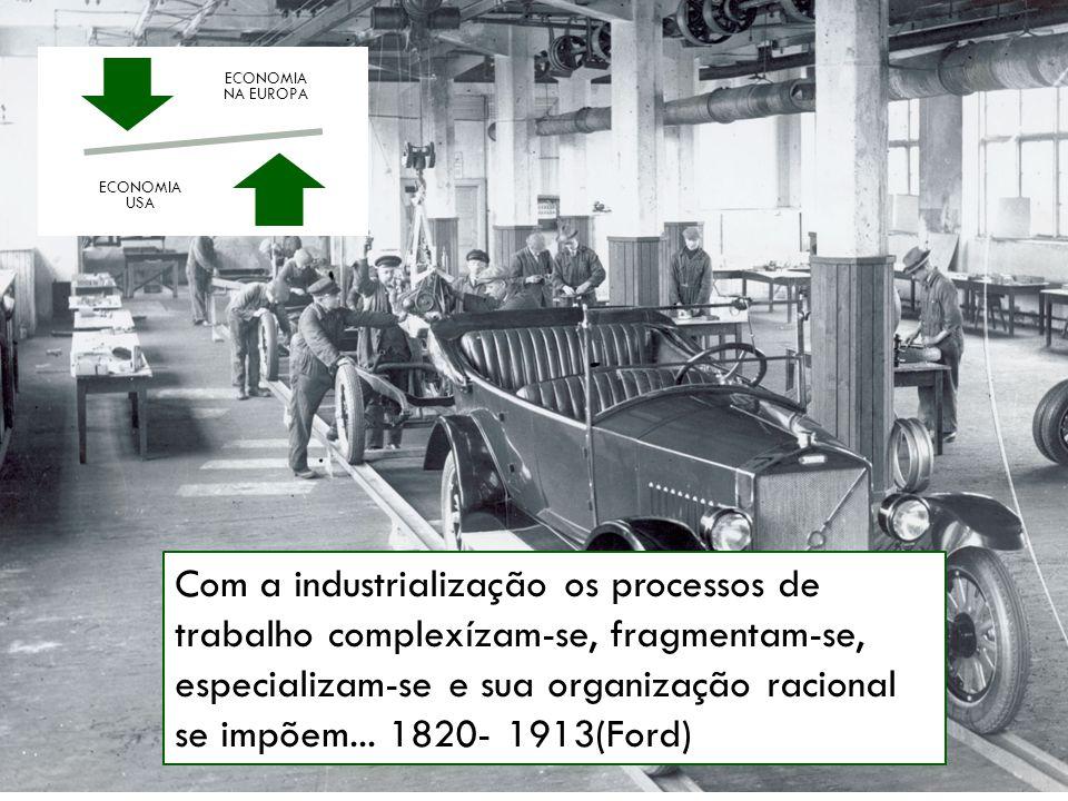 Com a industrialização os processos de trabalho complexízam-se, fragmentam-se, especializam-se e sua organização racional se impõem... 1820- 1913(Ford