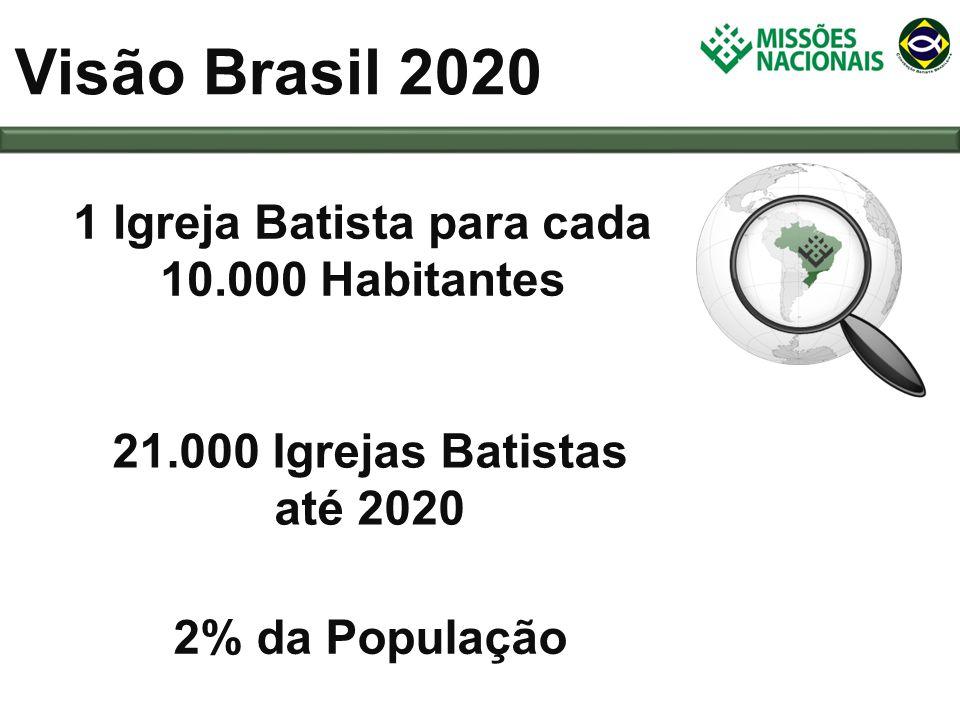 1 Igreja Batista para cada 10.000 Habitantes 21.000 Igrejas Batistas até 2020 Visão Brasil 2020 2% da População