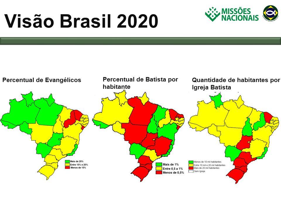 Percentual de Evangélicos Quantidade de habitantes por Igreja Batista Percentual de Batista por habitante Visão Brasil 2020