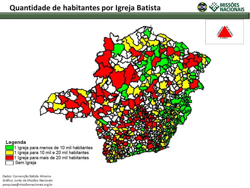 Dados: Convenção Batista Mineira Gráfico: Junta de Missões Nacionais pesquisas@missõesnacionais.org.br Quantidade de habitantes por Igreja Batista
