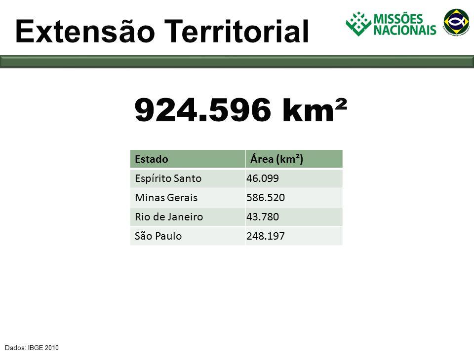 EstadoÁrea (km²) Espírito Santo 46.099 Minas Gerais 586.520 Rio de Janeiro 43.780 São Paulo 248.197 Dados: IBGE 2010