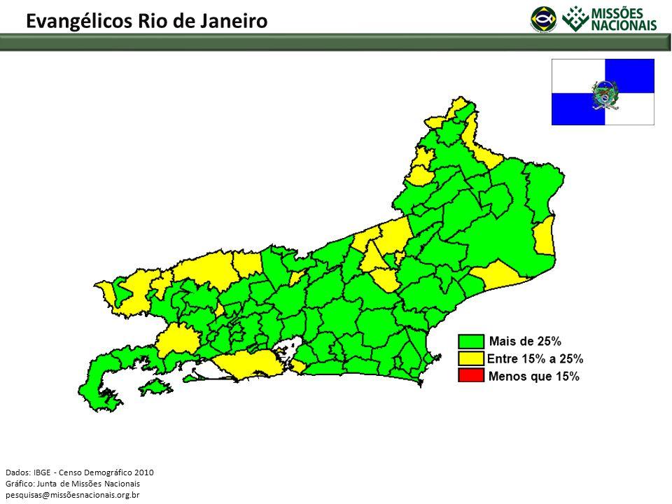 Evangélicos Rio de Janeiro Dados: IBGE - Censo Demográfico 2010 Gráfico: Junta de Missões Nacionais pesquisas@missõesnacionais.org.br