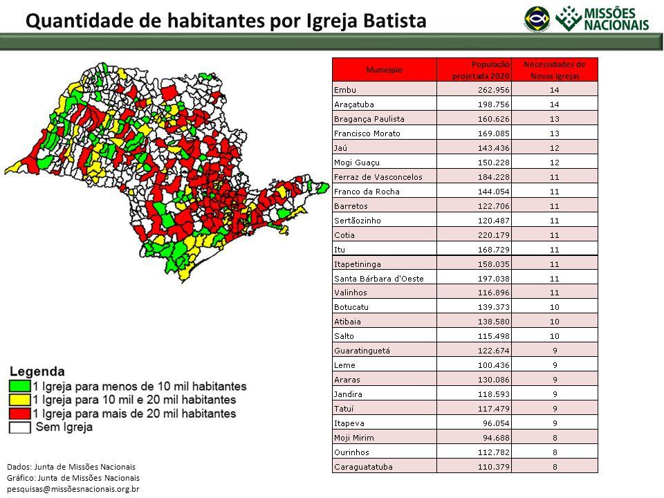 Quantidade de habitantes por Igreja Batista Dados: Junta de Missões Nacionais Gráfico: Junta de Missões Nacionais pesquisas@missõesnacionais.org.br