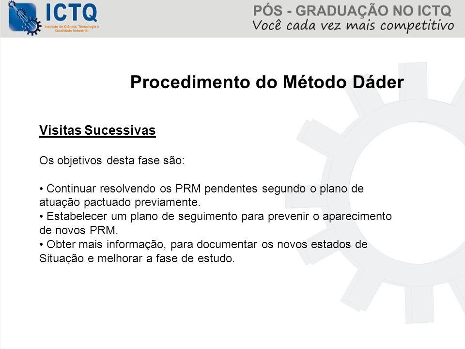 Procedimento do Método Dáder Visitas Sucessivas Os objetivos desta fase são: Continuar resolvendo os PRM pendentes segundo o plano de atuação pactuado