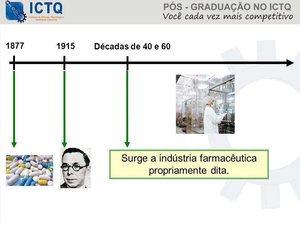 Décadas de 40 e 60 Surge a indústria farmacêutica propriamente dita. 1915 1877
