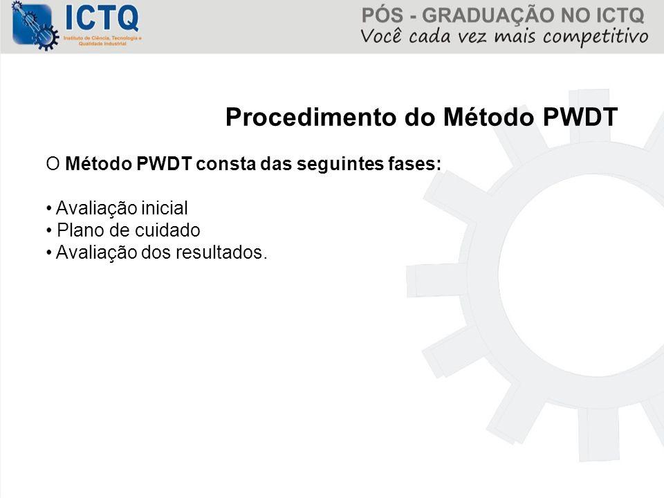 Procedimento do Método PWDT O Método PWDT consta das seguintes fases: Avaliação inicial Plano de cuidado Avaliação dos resultados.