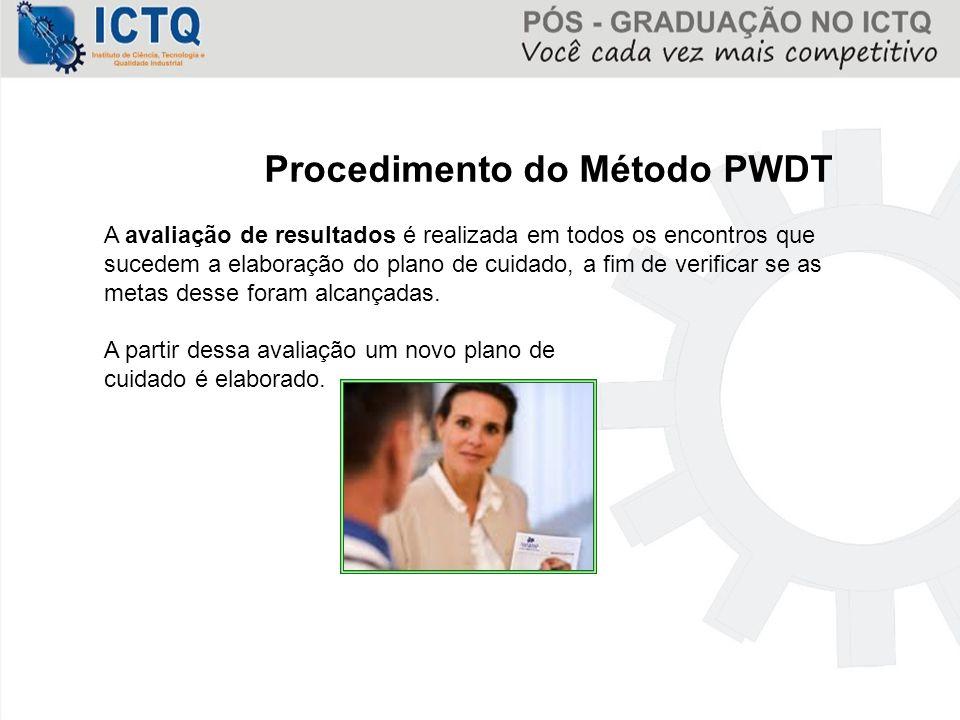 Procedimento do Método PWDT A avaliação de resultados é realizada em todos os encontros que sucedem a elaboração do plano de cuidado, a fim de verific