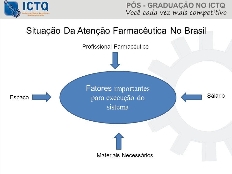 Situação Da Atenção Farmacêutica No Brasil Fatores importantes para execução do sistema Profissional Farmacêutico Espaço Materiais Necessários Sálario