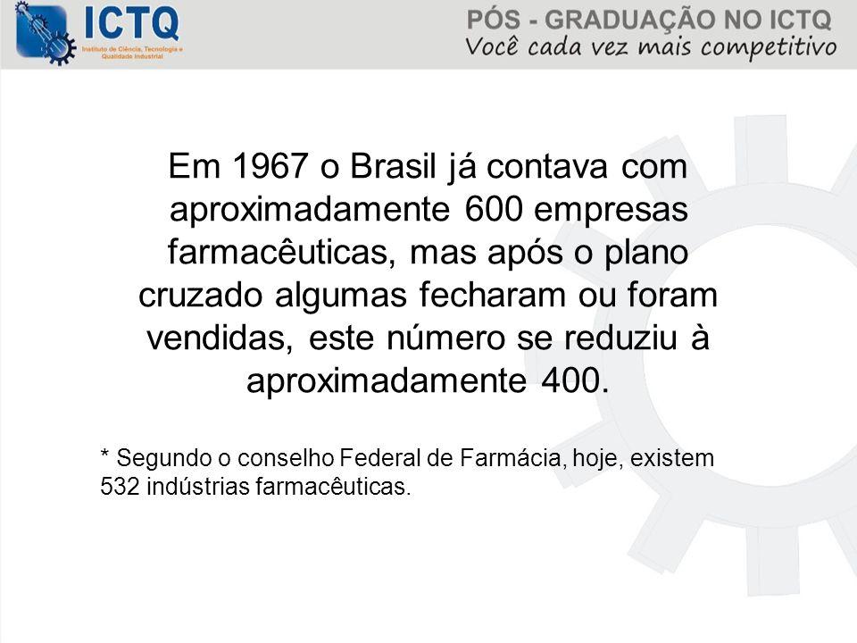 Em 1967 o Brasil já contava com aproximadamente 600 empresas farmacêuticas, mas após o plano cruzado algumas fecharam ou foram vendidas, este número s