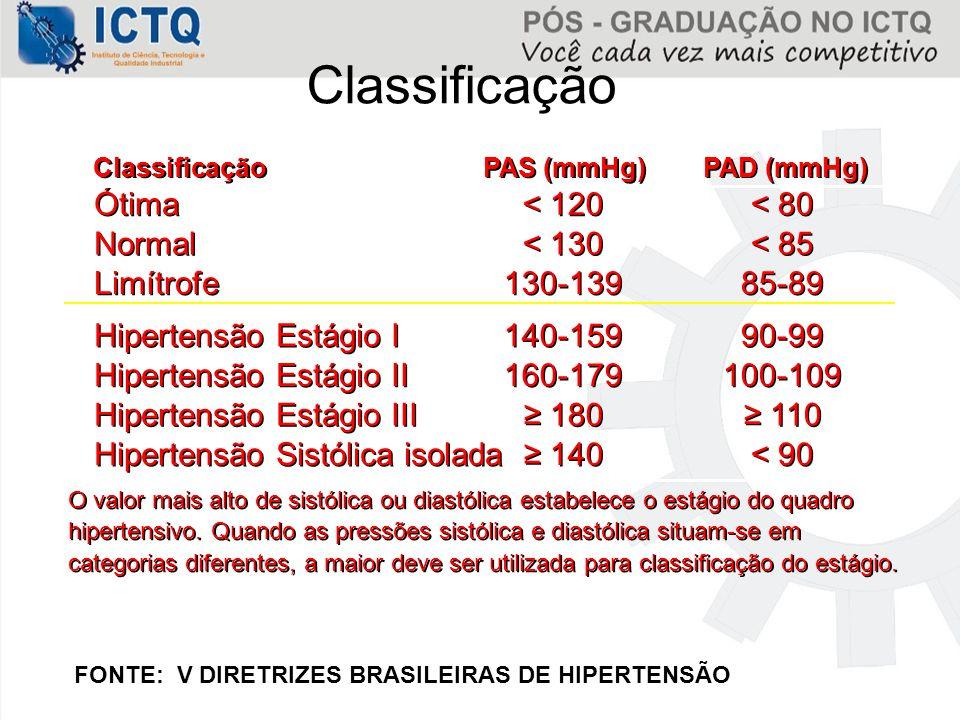 FONTE: V DIRETRIZES BRASILEIRAS DE HIPERTENSÃO Classificação Ótima Normal Limítrofe Hipertensão Estágio I Hipertensão Estágio II Hipertensão Estágio I