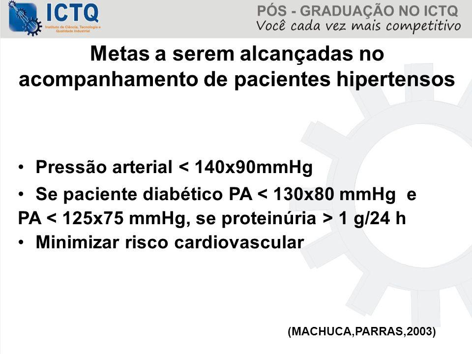 Pressão arterial < 140x90mmHg Se paciente diabético PA < 130x80 mmHg e PA 1 g/24 h Minimizar risco cardiovascular Metas a serem alcançadas no acompanh