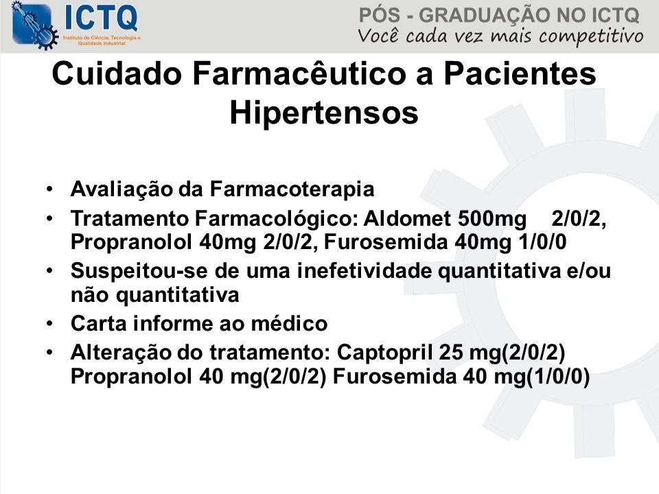 Cuidado Farmacêutico a Pacientes Hipertensos Avaliação da Farmacoterapia Tratamento Farmacológico: Aldomet 500mg 2/0/2, Propranolol 40mg 2/0/2, Furose