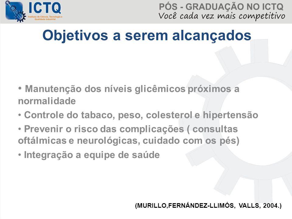 Manutenção dos níveis glicêmicos próximos a normalidade Controle do tabaco, peso, colesterol e hipertensão Prevenir o risco das complicações ( consult
