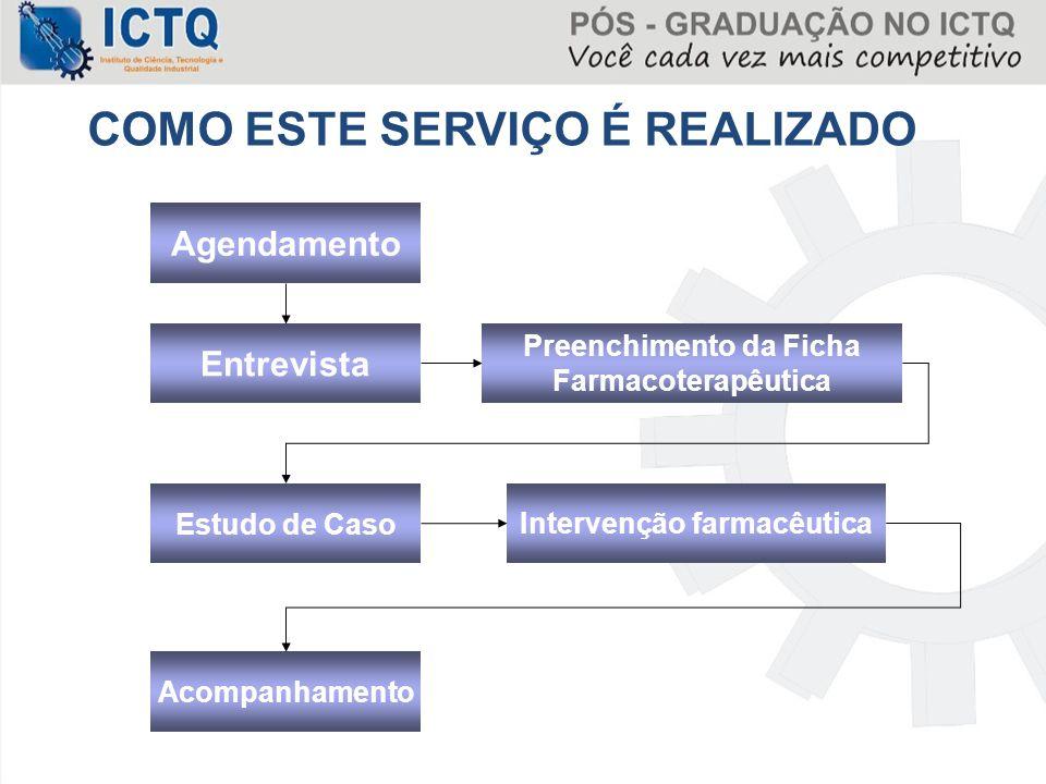 COMO ESTE SERVIÇO É REALIZADO Agendamento Entrevista Preenchimento da Ficha Farmacoterapêutica Estudo de Caso Intervenção farmacêutica Acompanhamento
