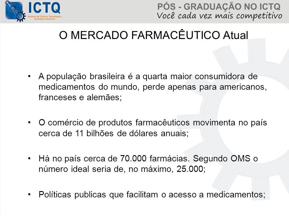 O MERCADO FARMACÊUTICO Atual A população brasileira é a quarta maior consumidora de medicamentos do mundo, perde apenas para americanos, franceses e a