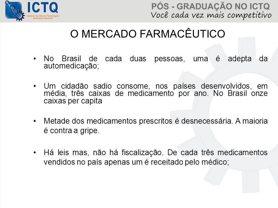 O MERCADO FARMACÊUTICO No Brasil de cada duas pessoas, uma é adepta da automedicação; Um cidadão sadio consome, nos países desenvolvidos, em média, tr