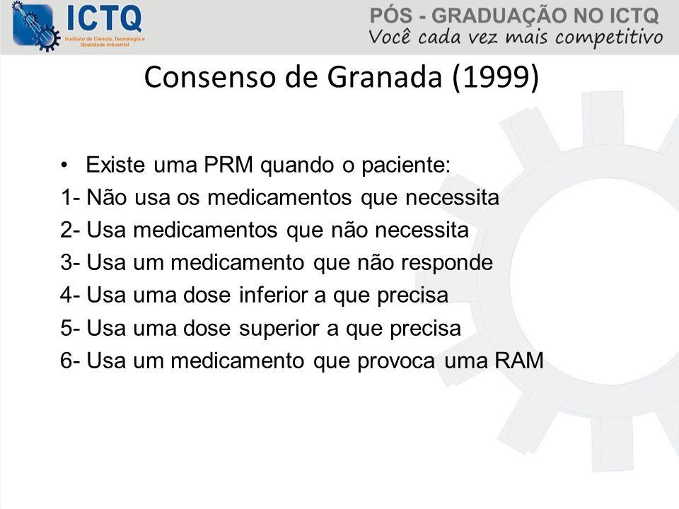 Consenso de Granada (1999) Existe uma PRM quando o paciente: 1- Não usa os medicamentos que necessita 2- Usa medicamentos que não necessita 3- Usa um