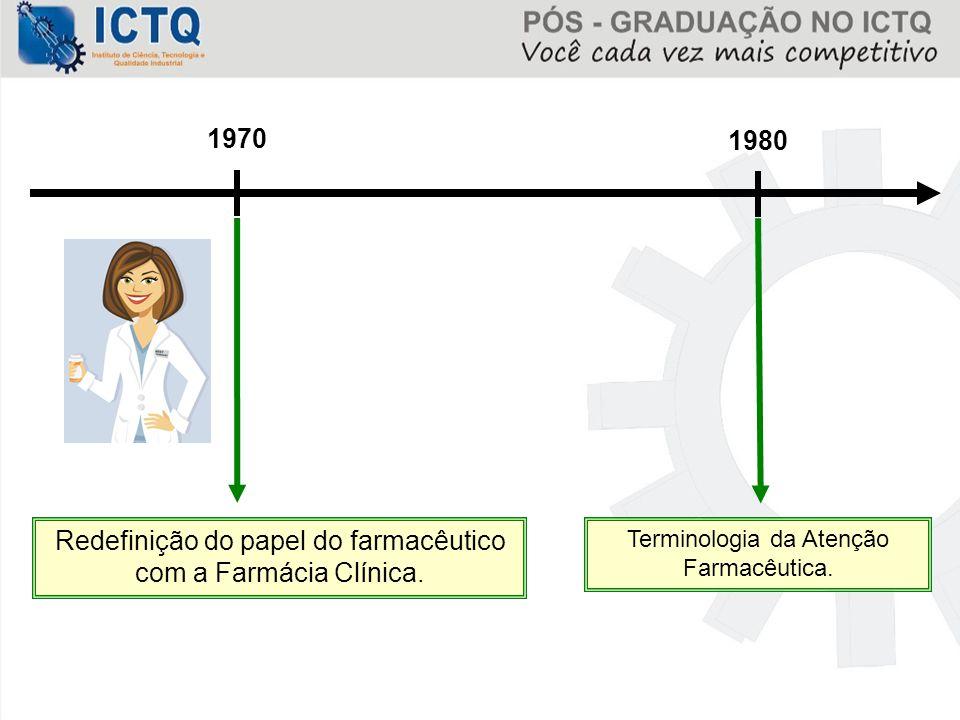 1970 1980 Terminologia da Atenção Farmacêutica. Redefinição do papel do farmacêutico com a Farmácia Clínica.