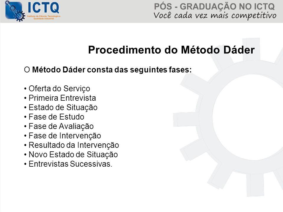 Procedimento do Método Dáder O Método Dáder consta das seguintes fases: Oferta do Serviço Primeira Entrevista Estado de Situação Fase de Estudo Fase d