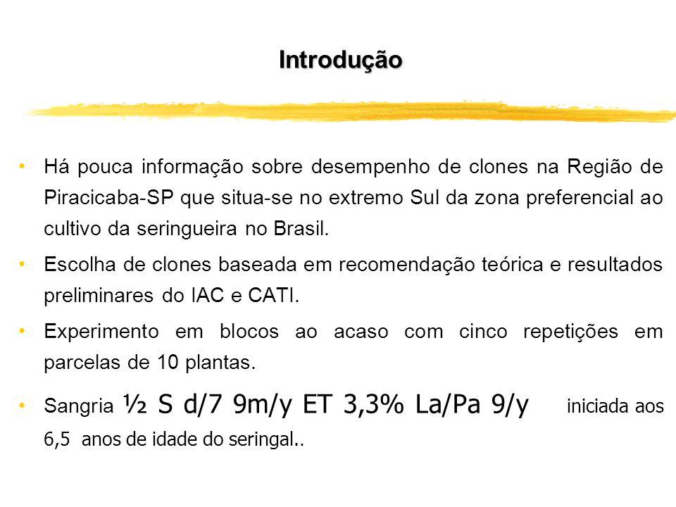 Introdução Há pouca informação sobre desempenho de clones na Região de Piracicaba-SP que situa-se no extremo Sul da zona preferencial ao cultivo da seringueira no Brasil.