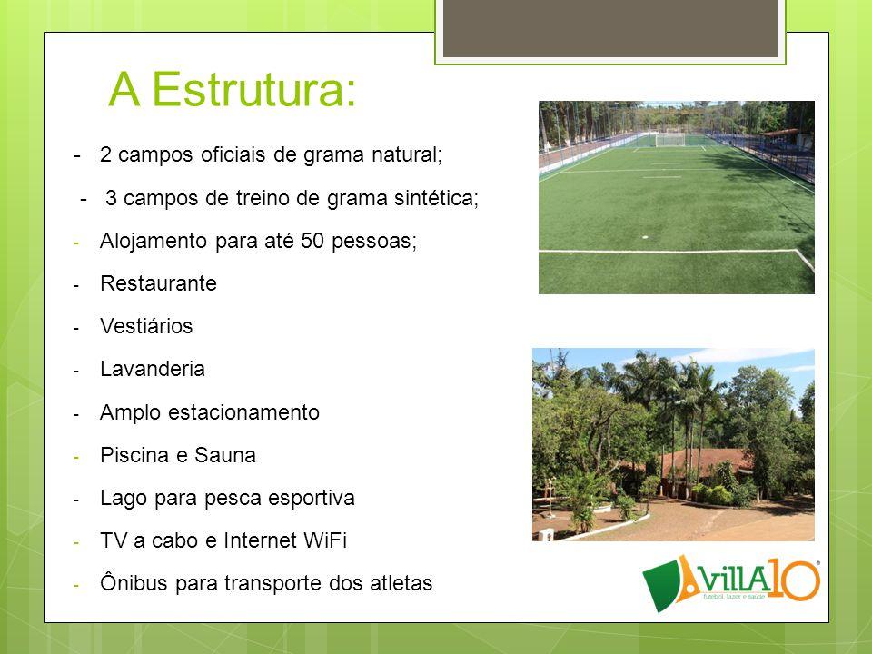 A Estrutura: -2 campos oficiais de grama natural; - 3 campos de treino de grama sintética;  Alojamento para até 50 pessoas;  Restaurante  Vestiário