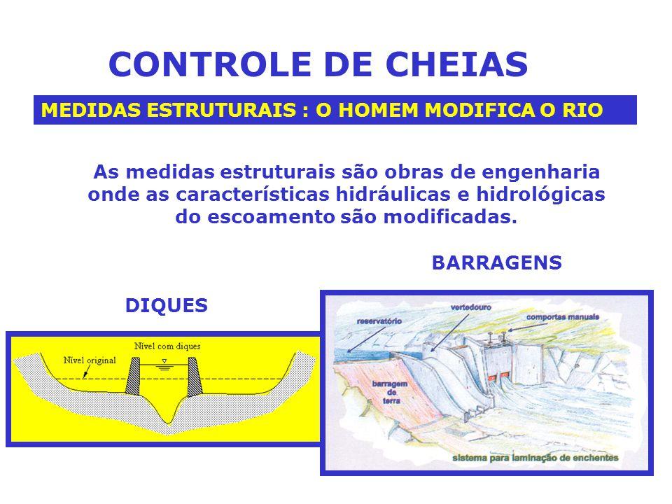 MEDIDAS ESTRUTURAIS : O HOMEM MODIFICA O RIO BARRAGENS DIQUES CONTROLE DE CHEIAS As medidas estruturais são obras de engenharia onde as característica