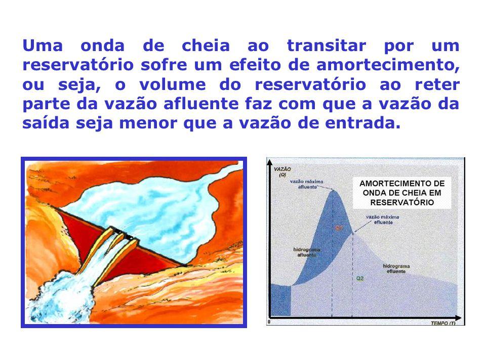Uma onda de cheia ao transitar por um reservatório sofre um efeito de amortecimento, ou seja, o volume do reservatório ao reter parte da vazão afluent