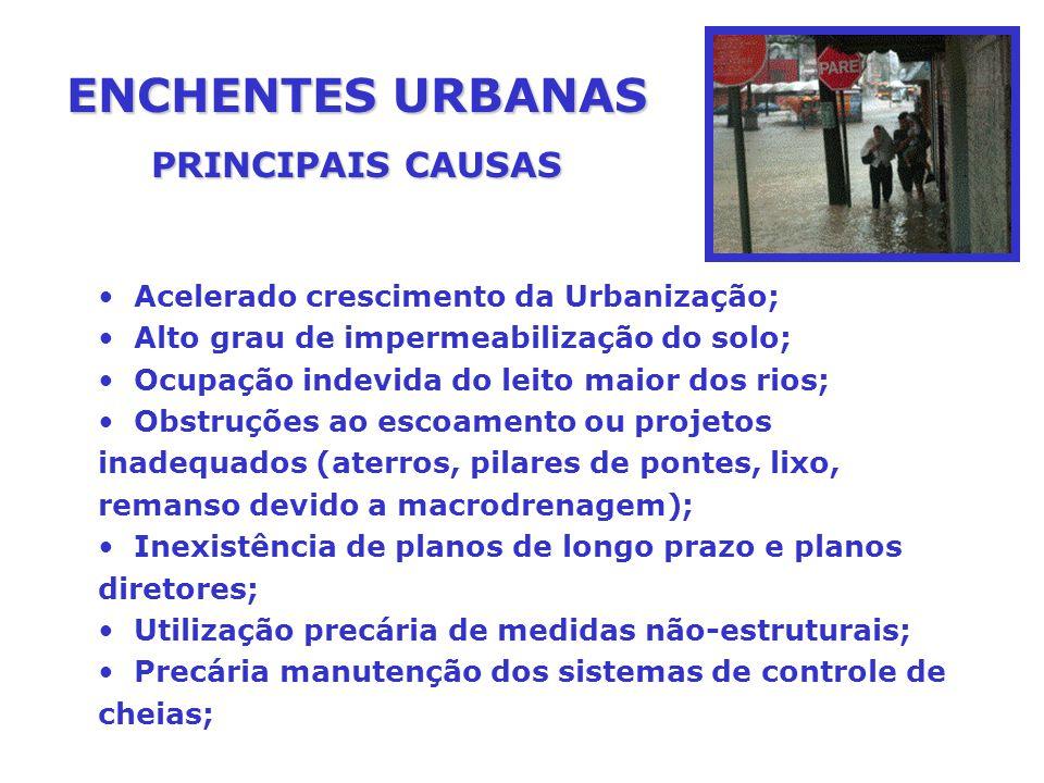 ENCHENTES URBANAS PRINCIPAIS CAUSAS Acelerado crescimento da Urbanização; Alto grau de impermeabilização do solo; Ocupação indevida do leito maior dos