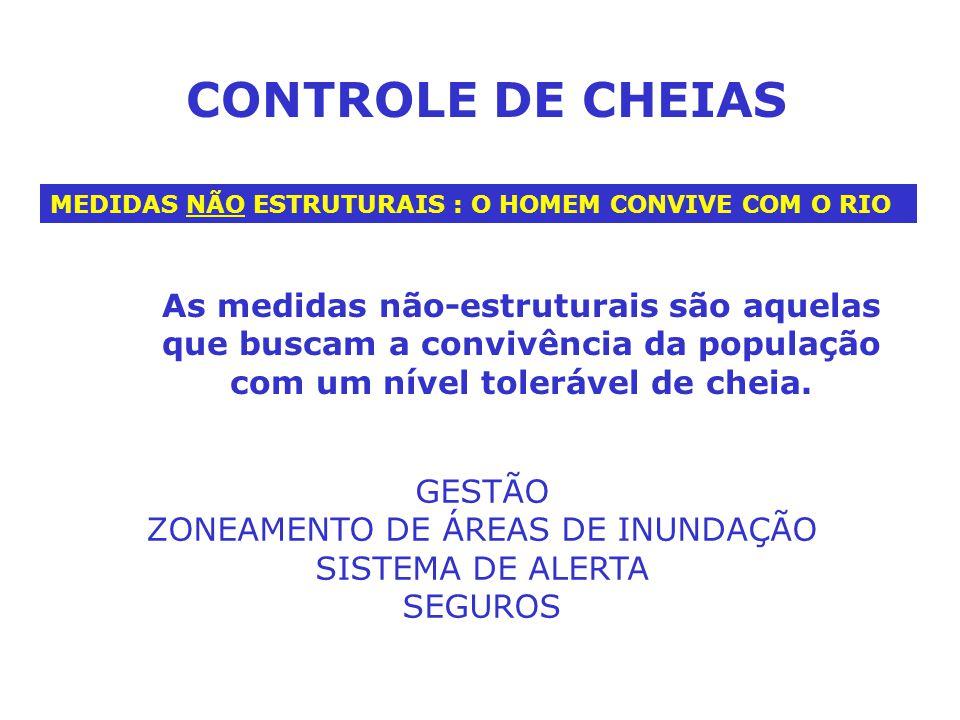 GESTÃO ZONEAMENTO DE ÁREAS DE INUNDAÇÃO SISTEMA DE ALERTA SEGUROS CONTROLE DE CHEIAS As medidas não-estruturais são aquelas que buscam a convivência d