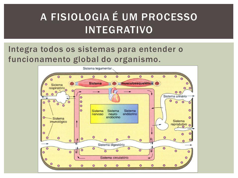 A FISIOLOGIA É UM PROCESSO INTEGRATIVO Integra todos os sistemas para entender o funcionamento global do organismo.