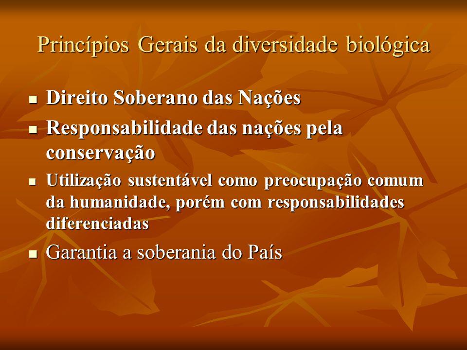 Princípios Gerais da diversidade biológica Direito Soberano das Nações Direito Soberano das Nações Responsabilidade das nações pela conservação Respon