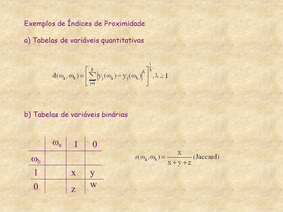 Exemplos de Índices de Proximidade a) Tabelas de variáveis quantitativas b) Tabelas de variáveis binárias aa 10 bb 1 0 xy z w