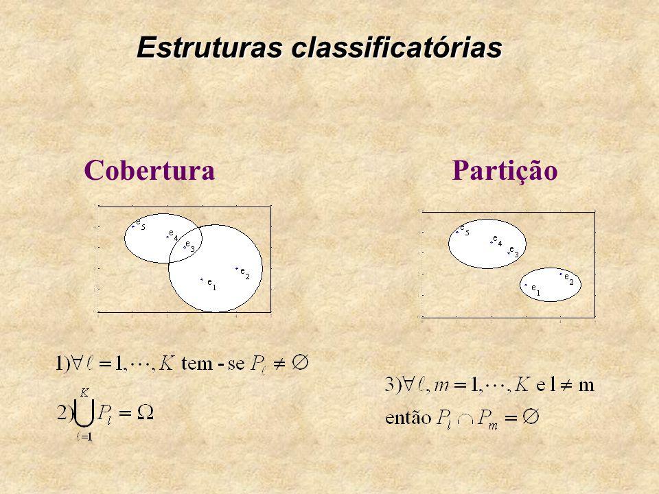 Estruturas classificatórias PartiçãoCobertura