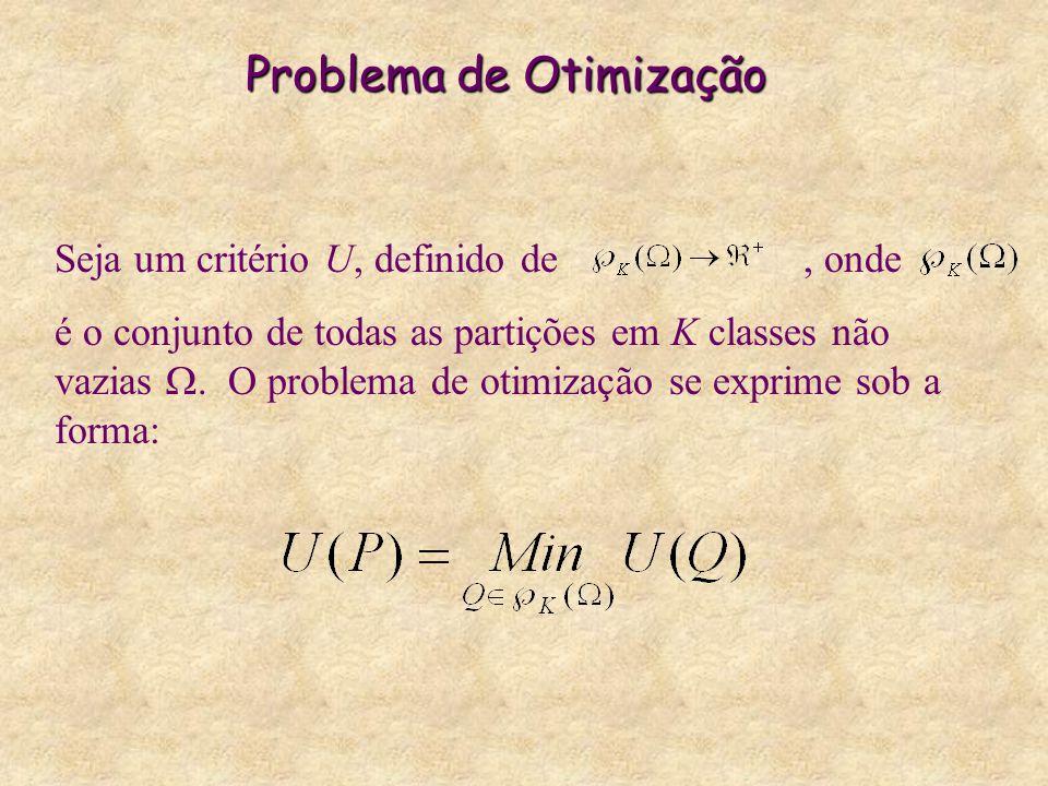 Problema de Otimização Seja um critério U, definido de, onde é o conjunto de todas as partições em K classes não vazias . O problema de otimização se