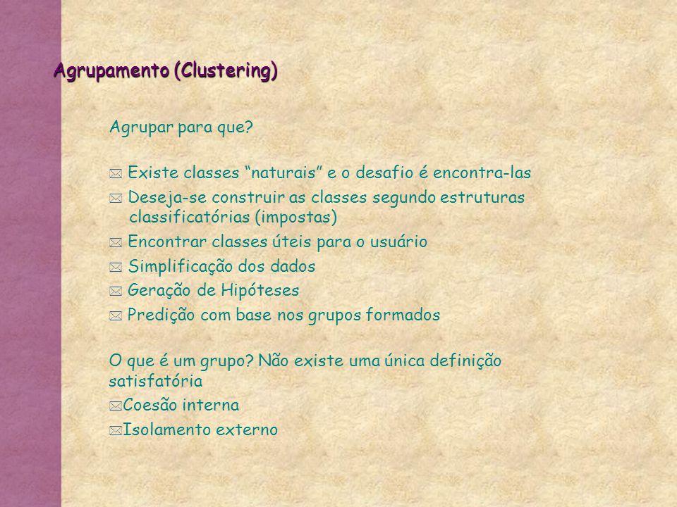 "Agrupamento (Clustering) Agrupar para que? * Existe classes ""naturais"" e o desafio é encontra-las * Deseja-se construir as classes segundo estruturas"