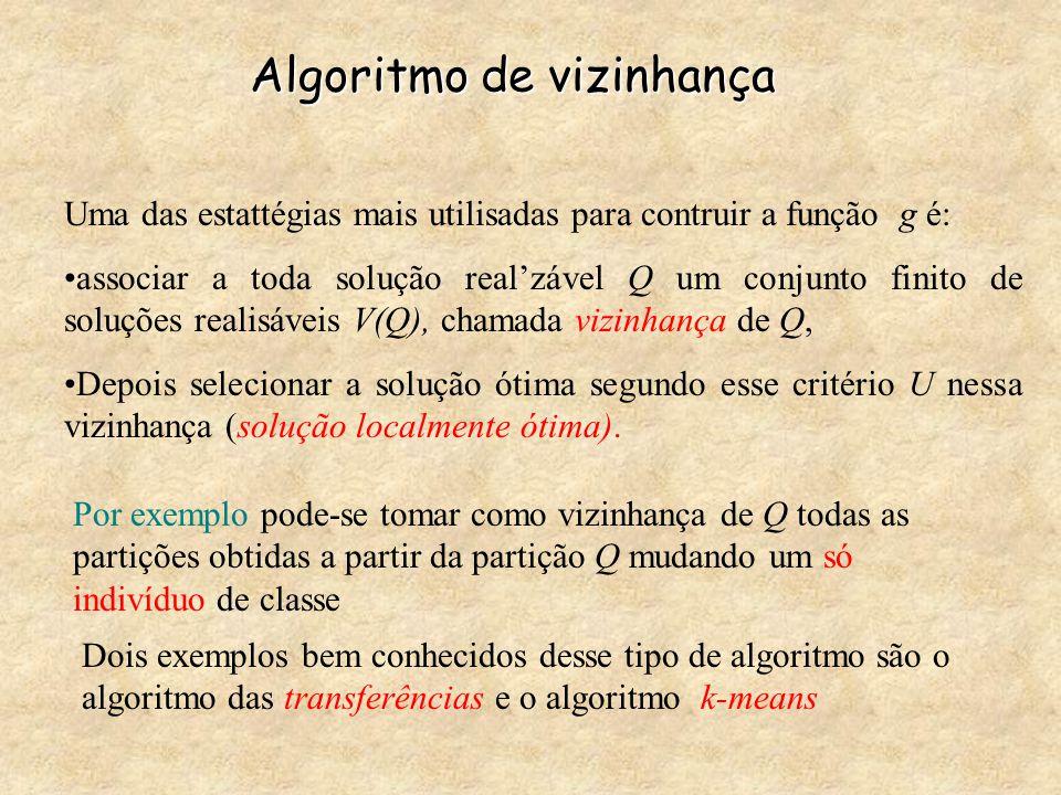 Algoritmo de vizinhança Uma das estattégias mais utilisadas para contruir a função g é: associar a toda solução real'zável Q um conjunto finito de sol