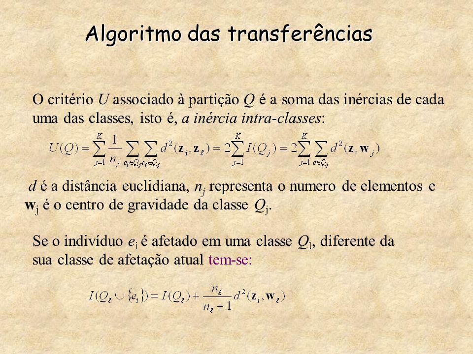 Algoritmo das transferências O critério U associado à partição Q é a soma das inércias de cada uma das classes, isto é, a inércia intra-classes: d é a