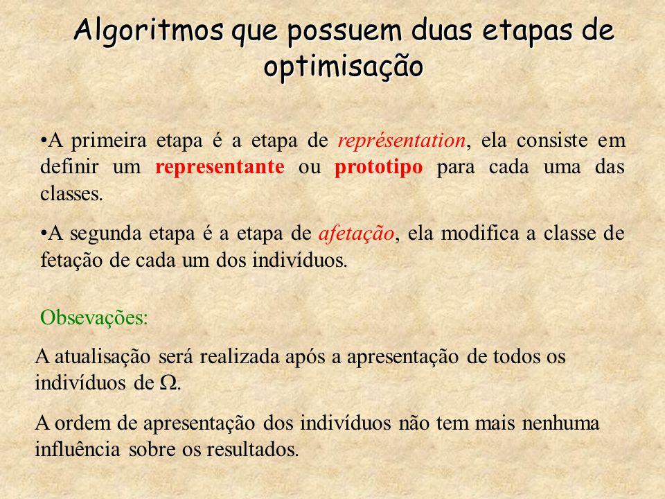 Algoritmos que possuem duas etapas de optimisação A primeira etapa é a etapa de représentation, ela consiste em definir um representante ou prototipo