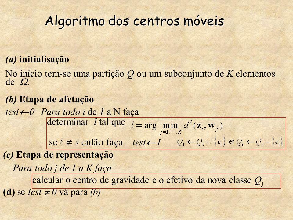 Algoritmo dos centros móveis (a) initialisação No início tem-se uma partição Q ou um subconjunto de K elementos de . (b) Etapa de afetação test  Pa