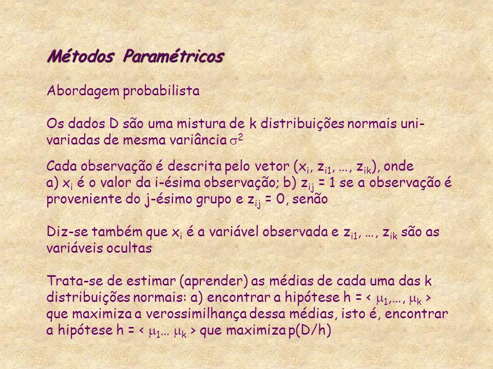 Métodos Paramétricos Métodos Paramétricos Abordagem probabilista Os dados D são uma mistura de k distribuições normais uni- variadas de mesma variânci