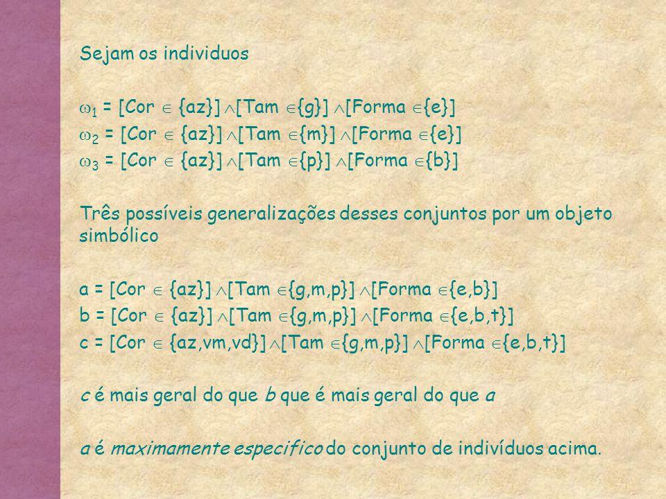 Sejam os individuos  1 = [Cor  {az}]  [Tam  {g}]  [Forma  {e}]  2 = [Cor  {az}]  [Tam  {m}]  [Forma  {e}]  3 = [Cor  {az}]  [Tam  {p}]