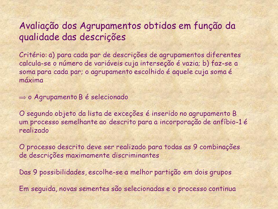 Avaliação dos Agrupamentos obtidos em função da qualidade das descrições Critério: a) para cada par de descrições de agrupamentos diferentes calcula-s