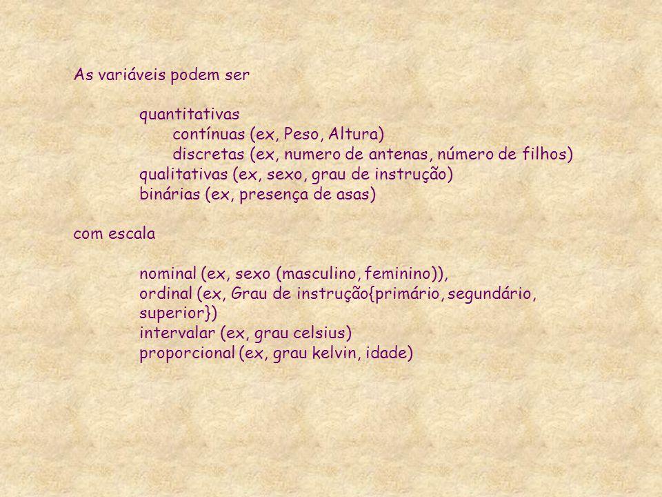 As variáveis podem ser quantitativas contínuas (ex, Peso, Altura) discretas (ex, numero de antenas, número de filhos) qualitativas (ex, sexo, grau de