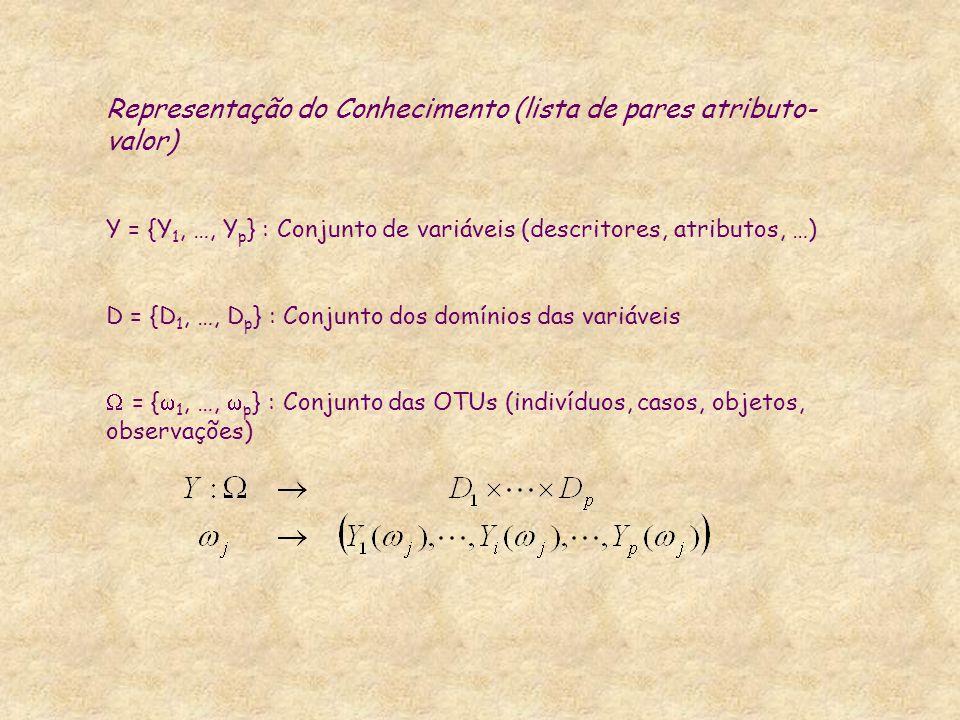 Sejam os individuos  1 = [Cor  {az}]  [Tam  {g}]  [Forma  {e}]  2 = [Cor  {az}]  [Tam  {m}]  [Forma  {e}]  3 = [Cor  {az}]  [Tam  {p}]  [Forma  {b}] Três possíveis generalizações desses conjuntos por um objeto simbólico a = [Cor  {az}]  [Tam  {g,m,p}]  [Forma  {e,b}] b = [Cor  {az}]  [Tam  {g,m,p}]  [Forma  {e,b,t}] c = [Cor  {az,vm,vd}]  [Tam  {g,m,p}]  [Forma  {e,b,t}] c é mais geral do que b que é mais geral do que a a é maximamente especifico do conjunto de indivíduos acima.