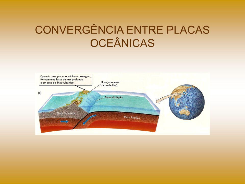 CONVERGÊNCIA ENTRE PLACAS OCEÂNICAS