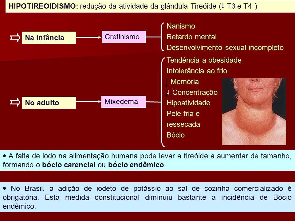  No Brasil, a adição de iodeto de potássio ao sal de cozinha comercializado é obrigatória. Esta medida constitucional diminuiu bastante a incidência