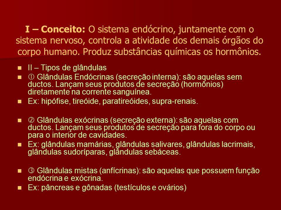 I – Conceito: O sistema endócrino, juntamente com o sistema nervoso, controla a atividade dos demais órgãos do corpo humano. Produz substâncias químic