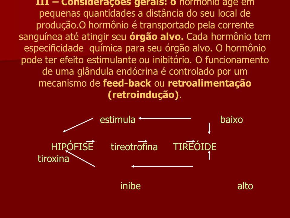 III – Considerações gerais: o hormônio age em pequenas quantidades a distância do seu local de produção.O hormônio é transportado pela corrente sanguí