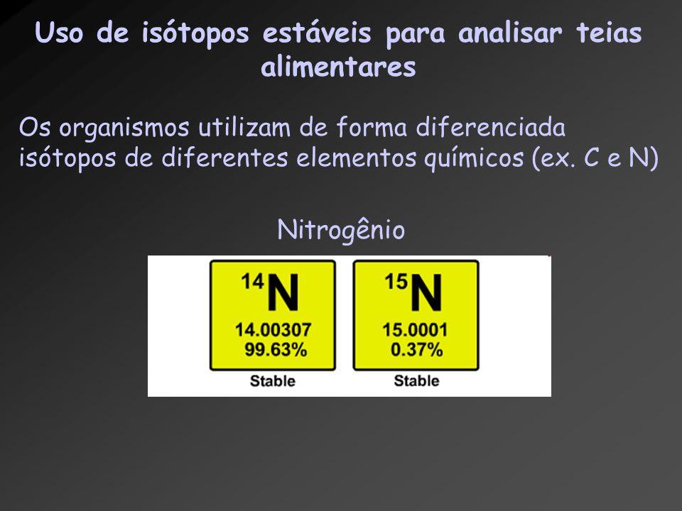 Uso de isótopos estáveis para analisar teias alimentares Os organismos utilizam de forma diferenciada isótopos de diferentes elementos químicos (ex. C