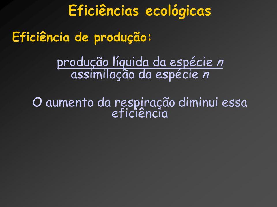 Eficiências ecológicas Eficiência de produção: produção líquida da espécie n assimilação da espécie n O aumento da respiração diminui essa eficiência